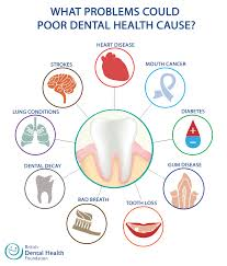 How to Maintain Good Oral Hygiene?
